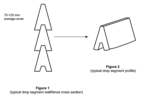 Typical drop segment wall/fence cross section (left) and Typical drop segment profile (right)