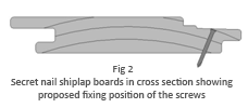 Secret nail shiplap boards in cross section showing proposed fixing position of the screws